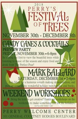 Perry's Festival of Trees
